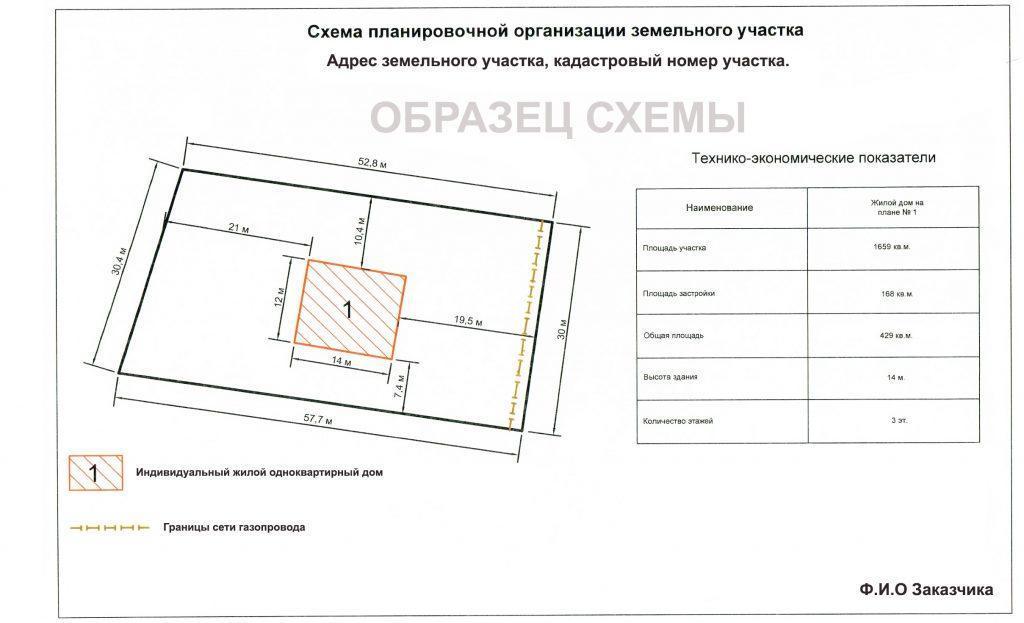 Получить разрешение на строительство дома (уведомление)