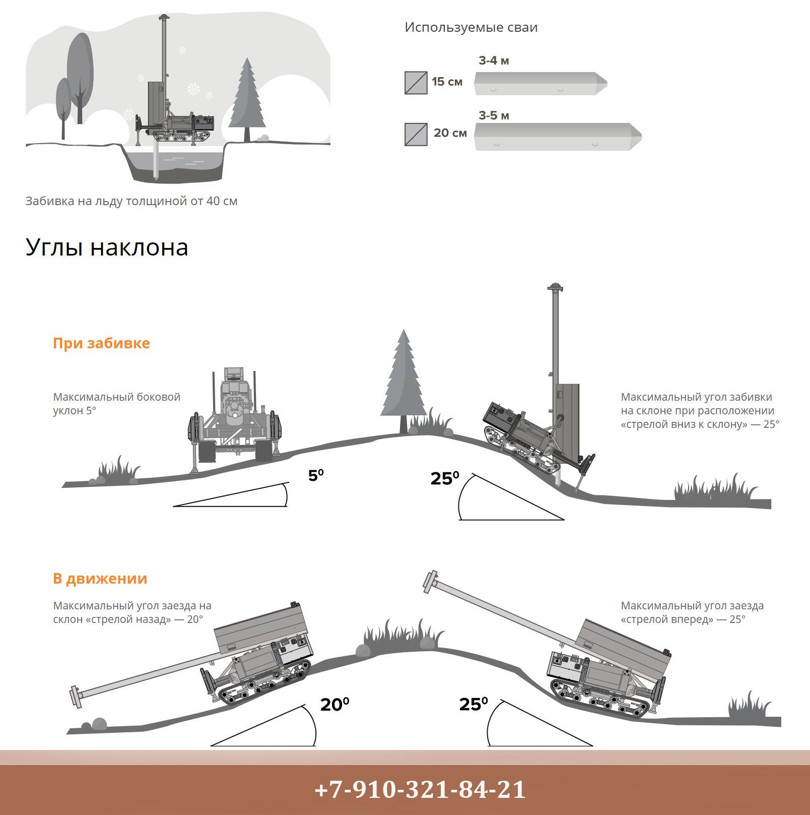 Забивные сваи в Белгороде и области